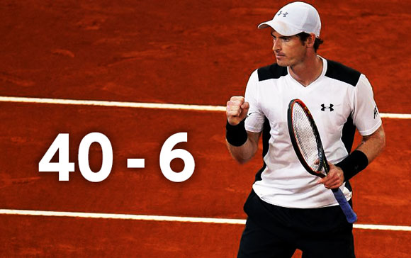 andy-murray-first-half-2016