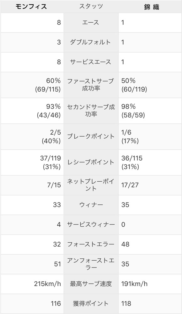 monfils-nishikori-summary
