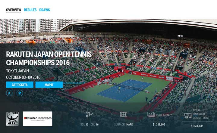 楽天ジャパンオープン2016(マレーは出ません)