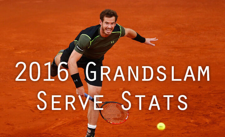 andy-murray-serve-stats-2016-grand-slam