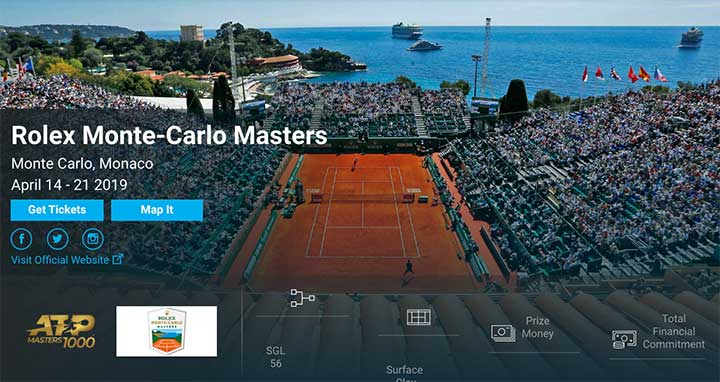 モンテカルロ・マスターズ2019|ドロー(トーナメント表)、錦織対戦相手の組み合わせ