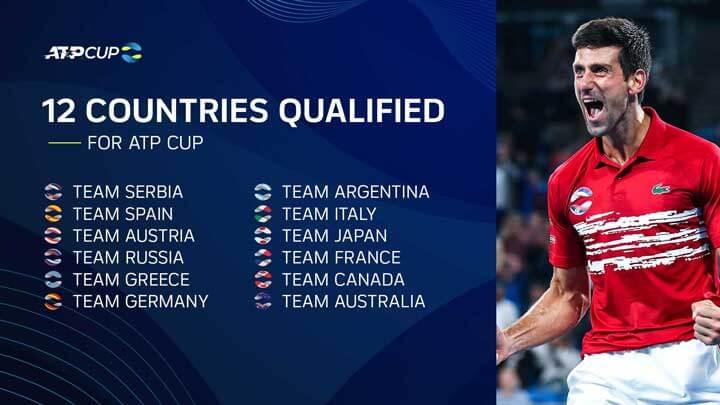 ATPカップ2021のドロー、出場国・メンバー