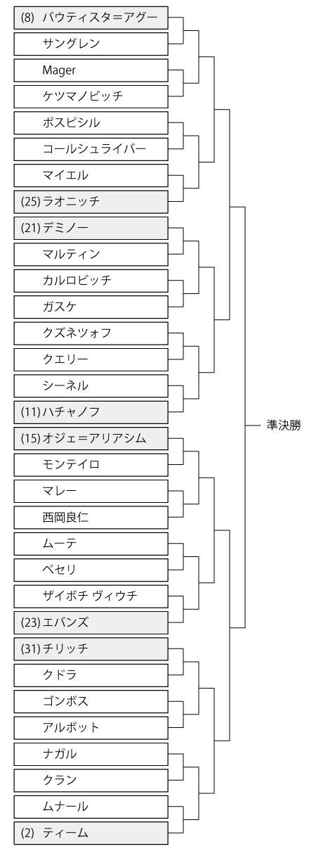 ドロー(ティーム山)
